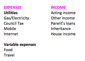 income vs expenses